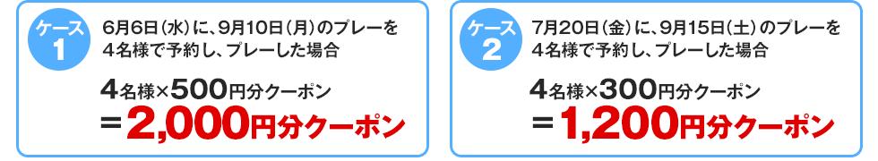 ケース1,2