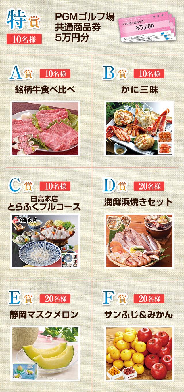 特賞:PGMゴルフ場共通商品券5万円分