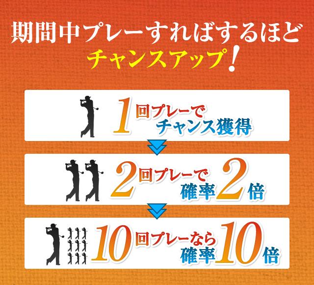 1回プレーでチャンス獲得、2回プレーで確率2倍、10回プレーなら確率10倍!
