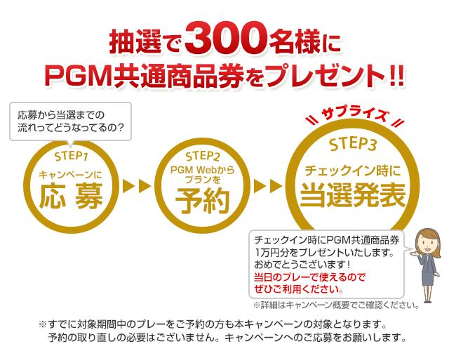 抽選で300名様にPGM共通商品券をプレゼント!