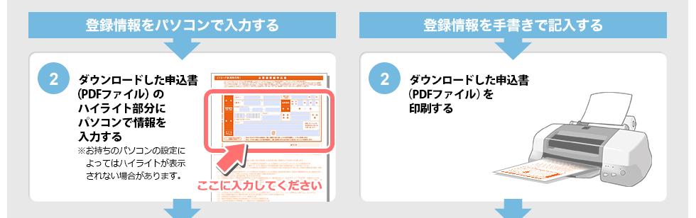 登録情報をパソコンで入力する/登録情報を手書きで記入する